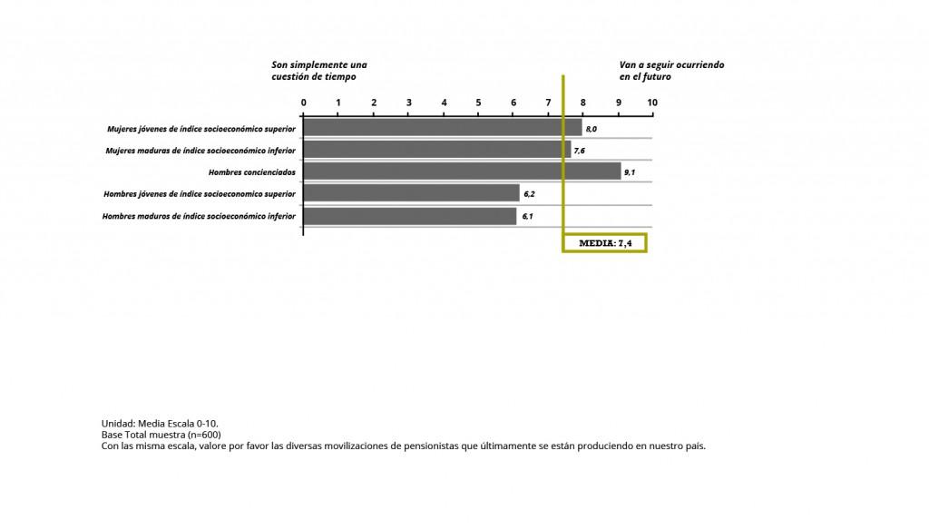 Graficos-CIMEC-Sensibilizacion3