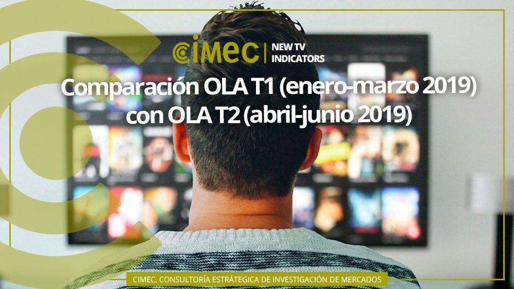 Modelos de consumo de TV - CIMEC NEW TV INDICATORS (evolución en el primer y segundo trimestre del año 2019)